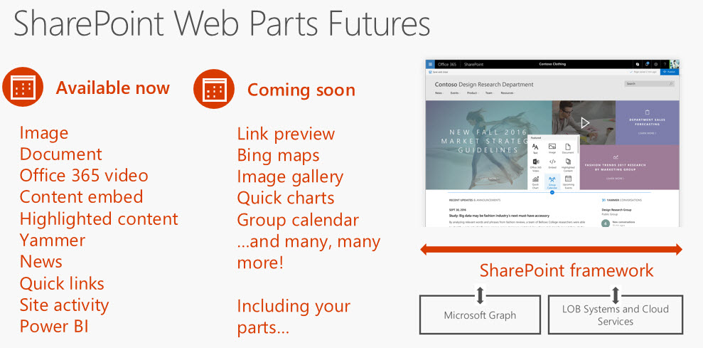 modern-web-parts