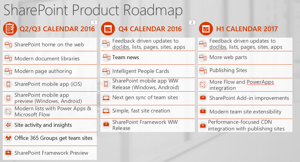 sharepoint ignite 2016 roadmap slides  u2013 jasper oosterveld